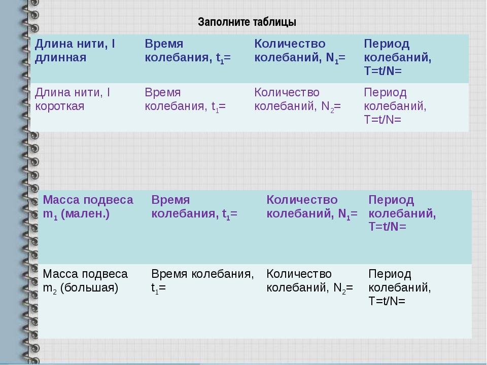Заполните таблицы Длина нити, l длиннаяВремя колебания, t1=Количество колеб...
