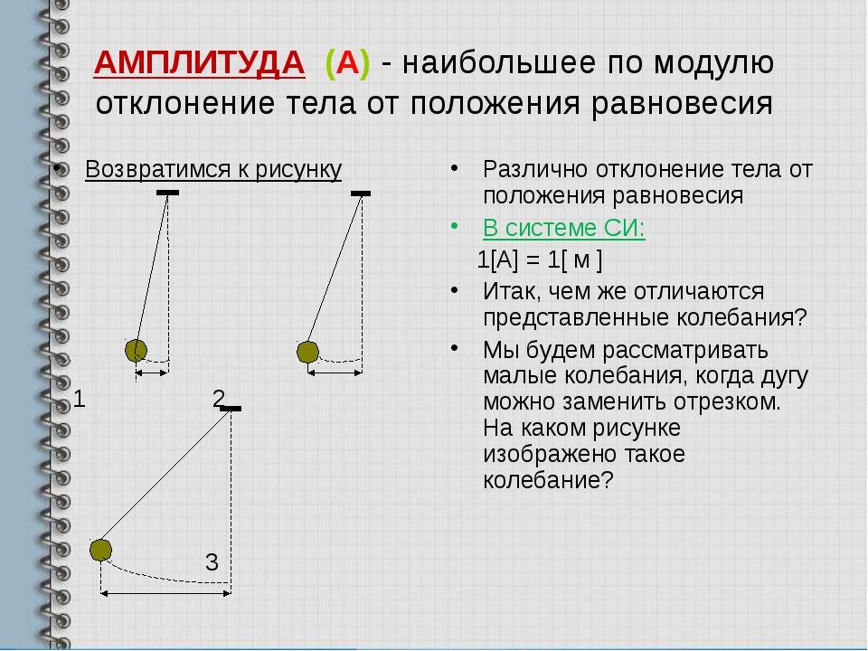 АМПЛИТУДА (А) - наибольшее по модулю отклонение тела от положения равновесия...