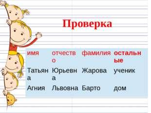 Проверка имя отчество фамилия остальные Татьяна Юрьевна Жарова ученик Агния