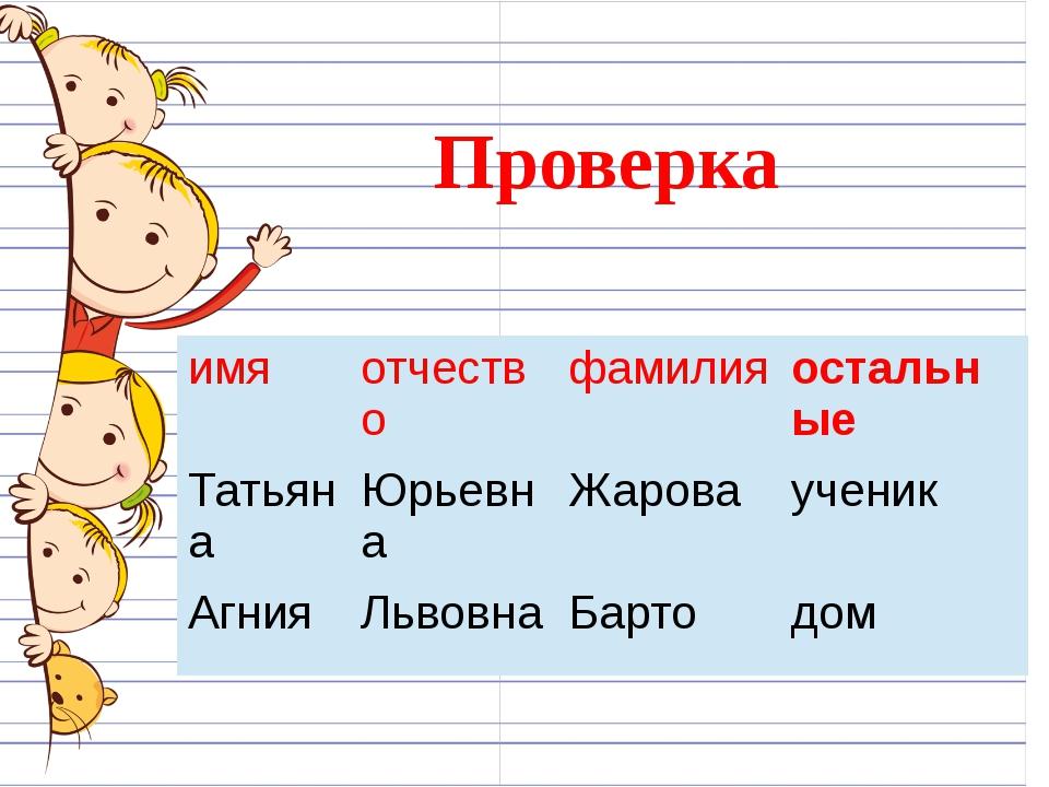 Проверка имя отчество фамилия остальные Татьяна Юрьевна Жарова ученик Агния...