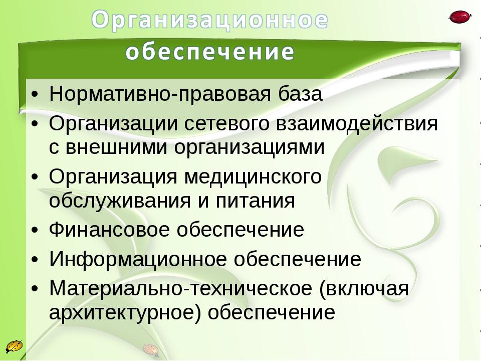 Нормативно-правовая база Организации сетевого взаимодействия с внешними орган...