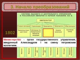 3. Начало преобразований 1802 Министерство - орган государственного управлен