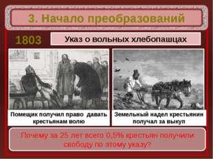 3. Начало преобразований 1803 Указ о вольных хлебопашцах Почему за 25 лет вс