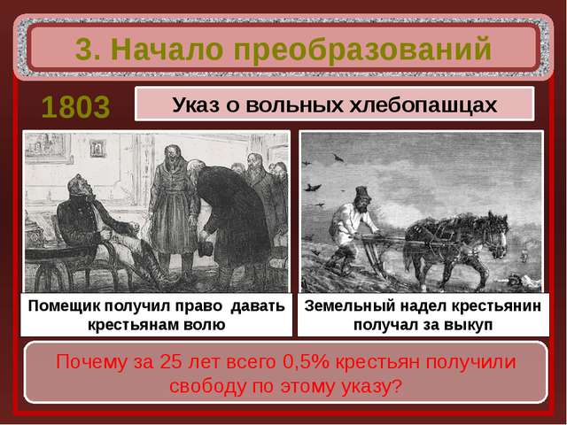 3. Начало преобразований 1803 Указ о вольных хлебопашцах Почему за 25 лет вс...