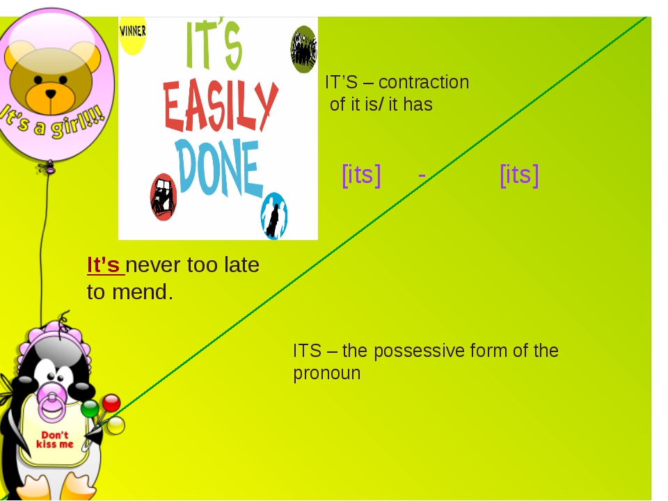 ITS – the possessive form of the pronoun IT'S – contraction of it is/ it has...