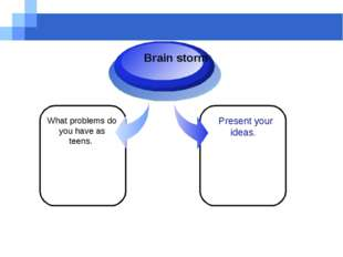 Present your ideas. What problems do you have as teens. Brain storm