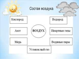 Состав воздуха