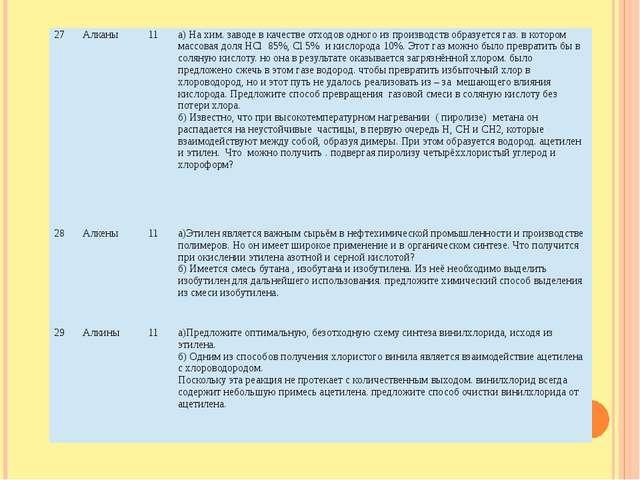 27 Алканы 11 а) На хим. заводе в качестве отходов одного из производств образ...