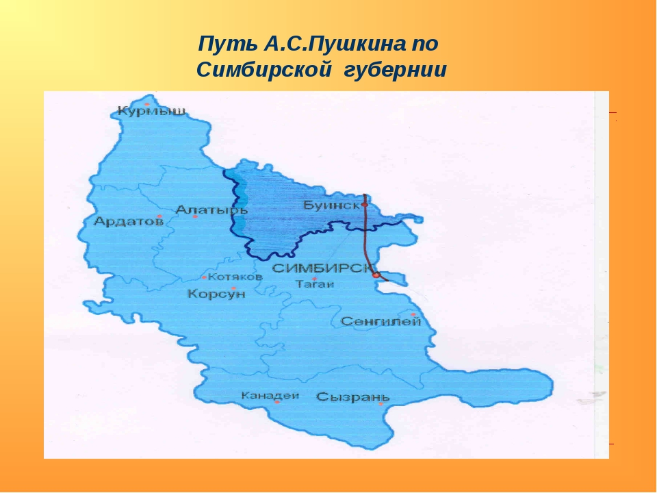 Путь А.С.Пушкина по Симбирской губернии