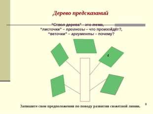 """* Дерево предсказаний """"Ствол дерева"""" - это тема, """"листочки"""" – прогнозы – что"""