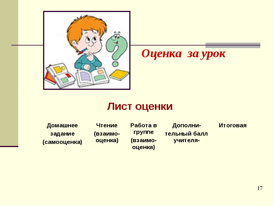 * Оценка за урок Лист оценки Домашнее задание (самооценка)Чтение (взаимо-оце...