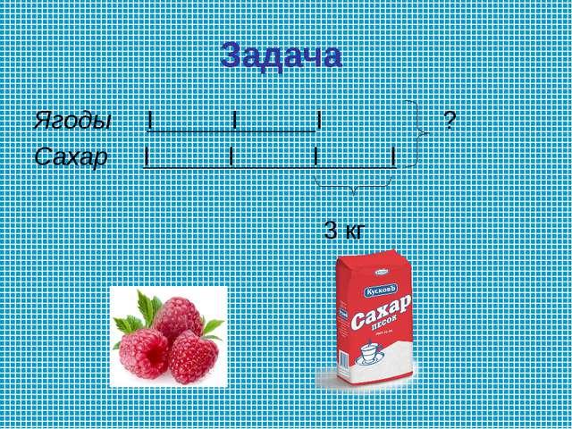 Задача Ягоды I I I ? Сахар I I I I 3 кг