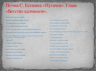 Поэма С. Есенина «Пугачев». Глава «Бегство калмыков». Нынче ночью на заре жид
