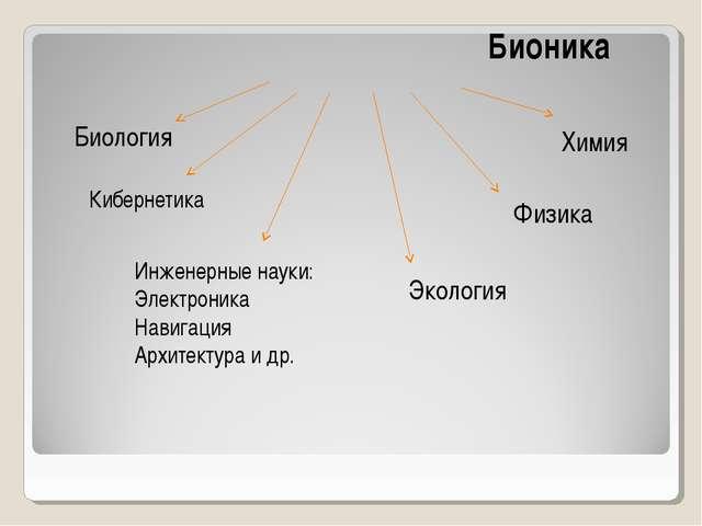 Бионика Биология Химия Кибернетика Физика Экология Инженерные науки: Электро...