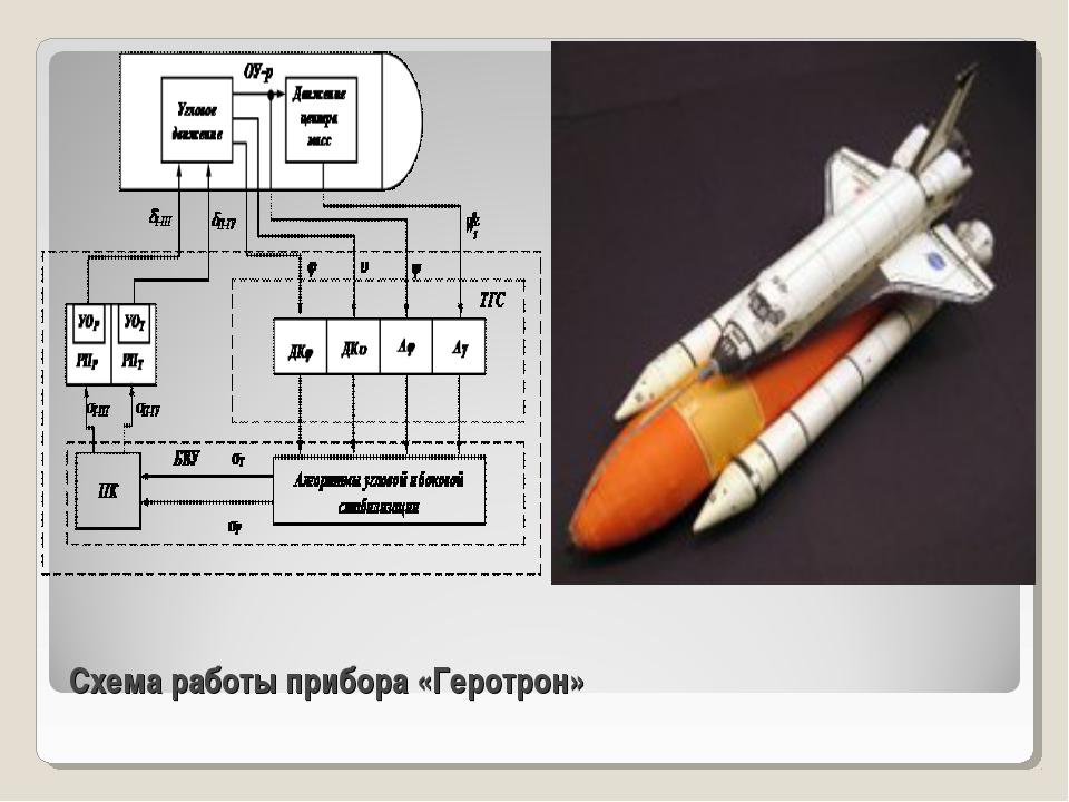 Схема работы прибора «Геротрон»