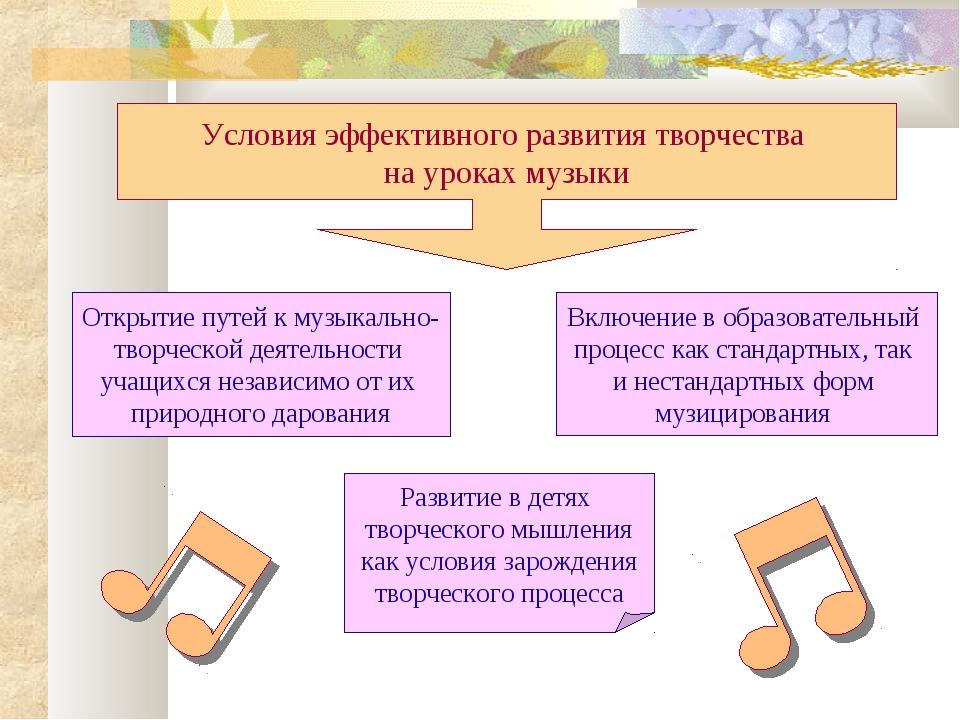 Условия эффективного развития творчества на уроках музыки Открытие путей к му...