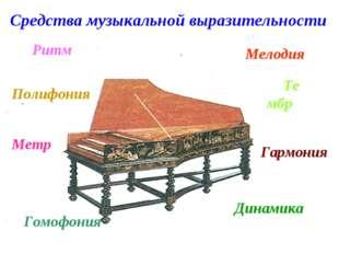 Средства музыкальной выразительности Ритм Мелодия Полифония Тембр Метр Гармон