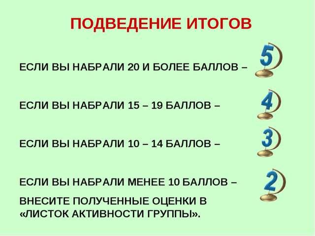 ПОДВЕДЕНИЕ ИТОГОВ ЕСЛИ ВЫ НАБРАЛИ 20 И БОЛЕЕ БАЛЛОВ – ЕСЛИ ВЫ НАБРАЛИ 15 – 19...