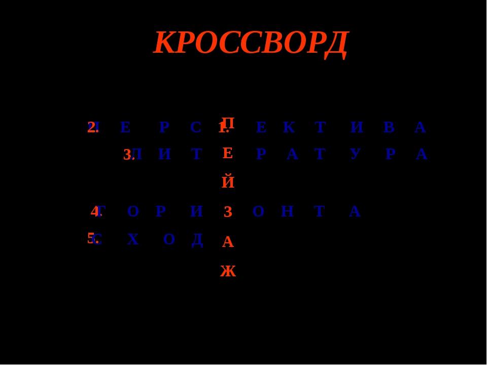 П Е Й З А Ж 4. 2. 1. 3. 5. С Х О Д КРОССВОРД   ...
