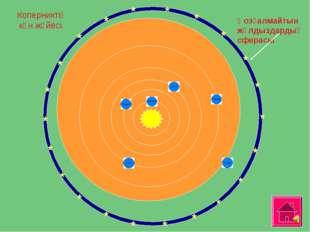 Қозғалмайтын жұлдыздардың сферасы Коперниктің күн жүйесі.