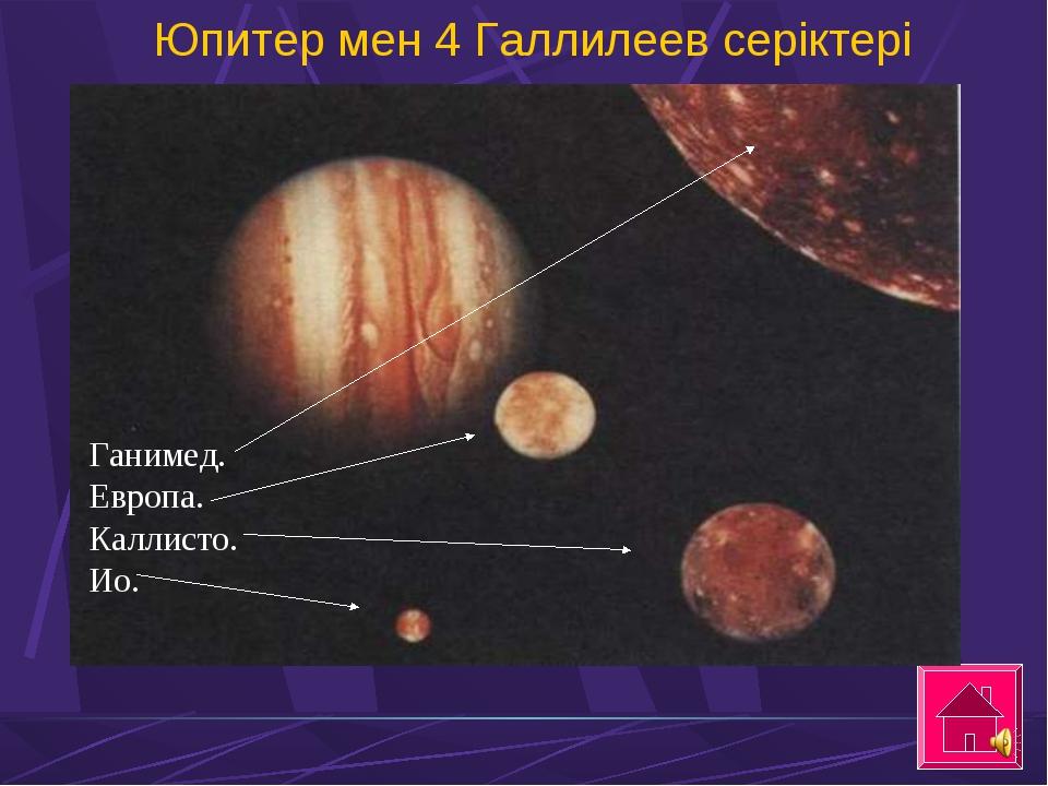Юпитер мен 4 Галлилеев серіктері Ганимед. Европа. Каллисто. Ио.