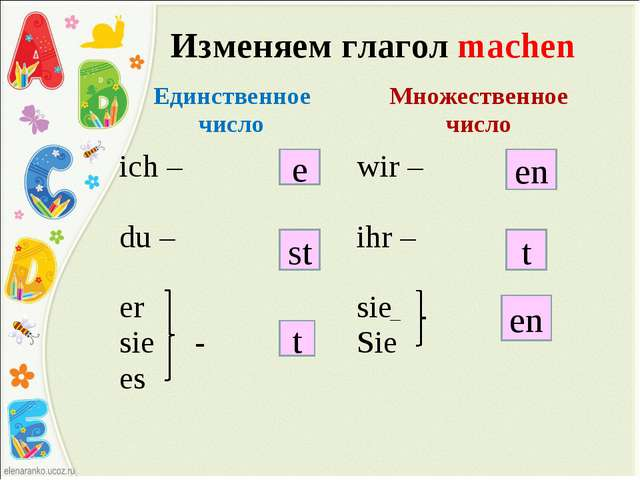 t e st en t en Изменяем глагол machen Единственное числоМножественное число...