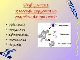 Информация классифицируется по способам восприятия: Аудиальная Визуальная О