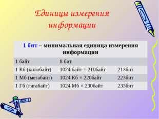 Единицы измерения информации 1 бит– минимальная единица измерения информации