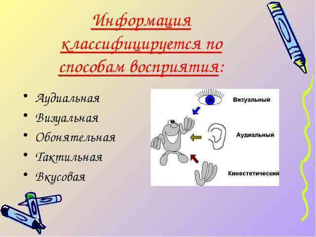 Информация классифицируется по способам восприятия: Аудиальная Визуальная О...