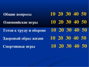 Общие вопросы 10 20 30 40 50 Олимпийские игры 10 20 30 40 50 Готов к труду и