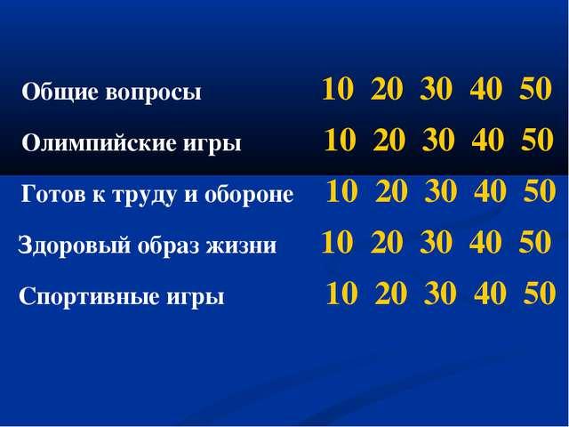 Общие вопросы 10 20 30 40 50 Олимпийские игры 10 20 30 40 50 Готов к труду и...