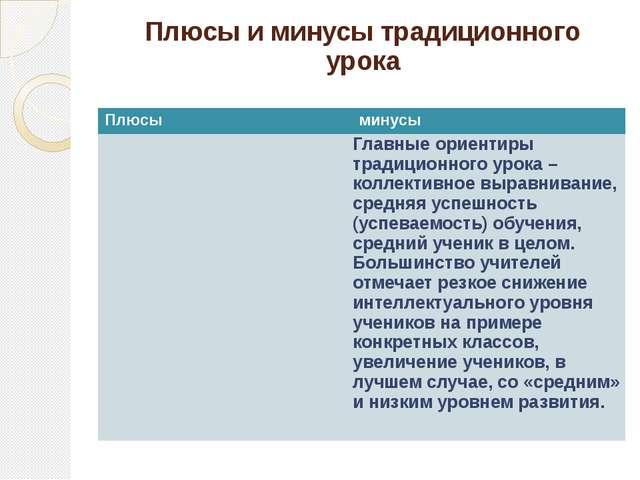 Плюсы и минусы традиционного урока Плюсы минусы Главные ориентиры традиционно...