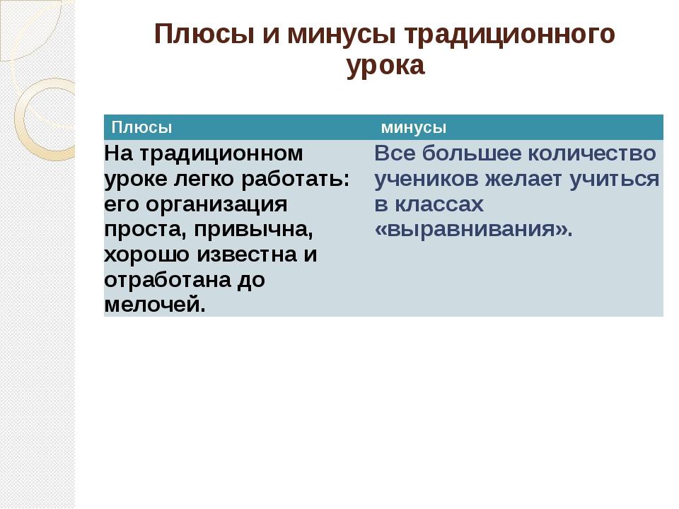 Плюсы и минусы традиционного урока Плюсы минусы На традиционном уроке легко р...