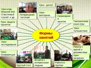 Урок-исследование Работа в группах Семинарские занятия Литературная гостиная