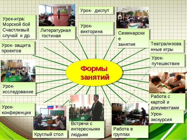Урок-исследование Работа в группах Семинарские занятия Литературная гостиная...
