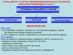 Этапы работы с текстом и формирование различных технологий извлечения информа