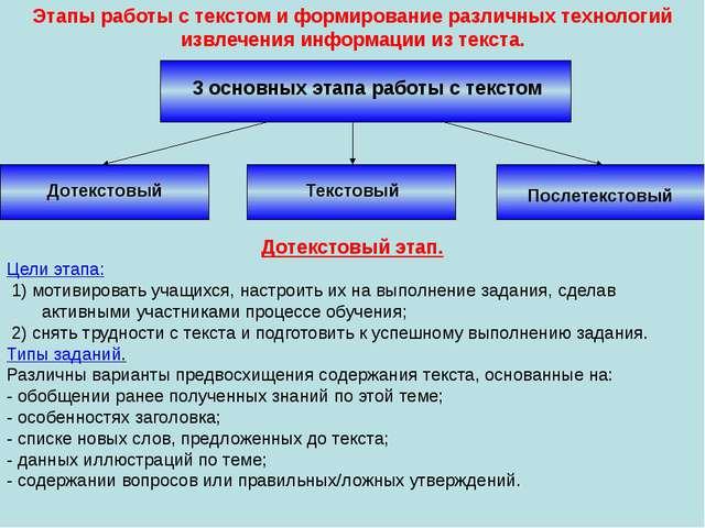 Этапы работы с текстом и формирование различных технологий извлечения информа...