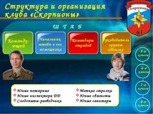 Ш Т А Б Юные пожарные Юные инспектора ДД Следопыты-разведчики Структура и орг