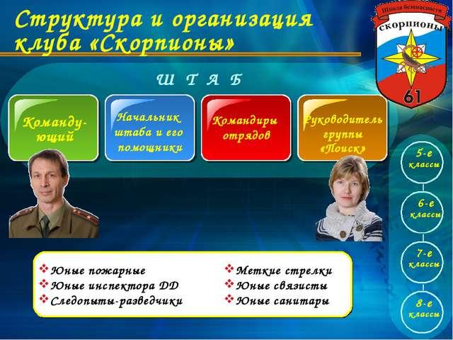 Ш Т А Б Юные пожарные Юные инспектора ДД Следопыты-разведчики Структура и орг...