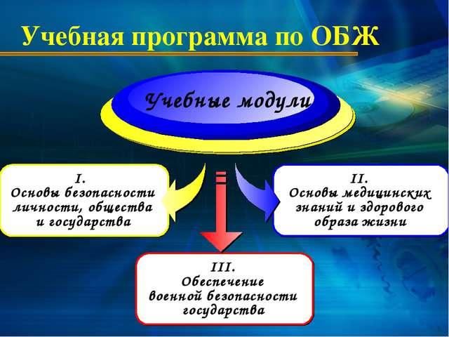 I. Основы безопасности личности, общества и государства Учебная программа по...