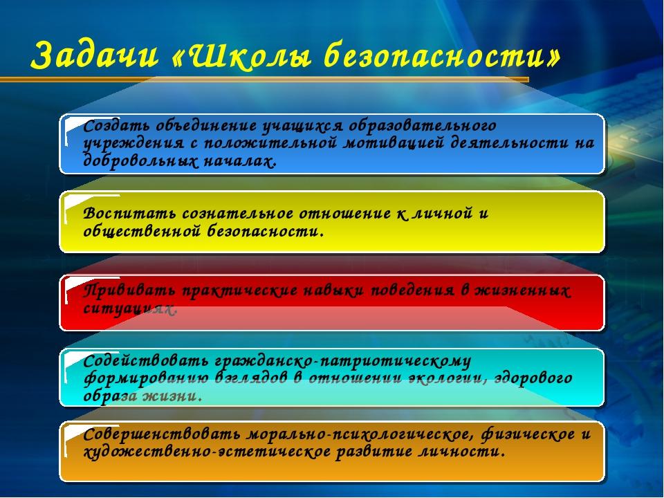 Задачи «Школы безопасности»