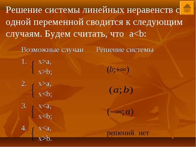 Решение системы линейных неравенств с одной переменной сводится к следующим с...