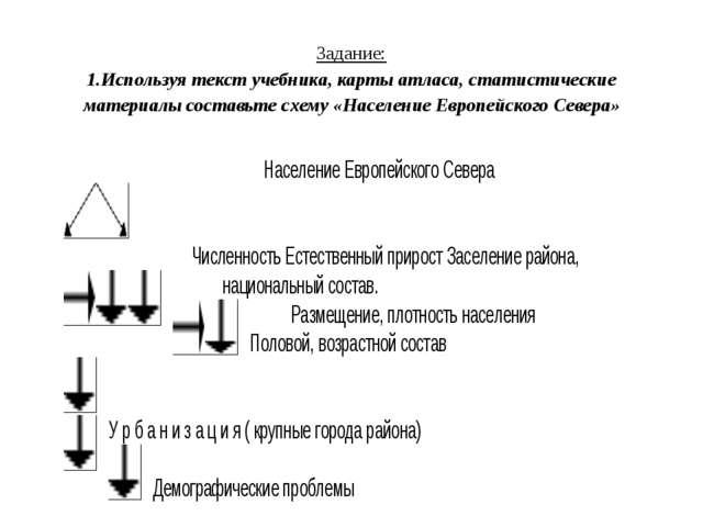 Задание: 1.Используя текст учебника, карты атласа, статистические материалы с...
