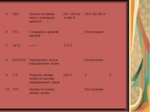 5НН1Провести линию низа с помощью циркуляR2= ОН из точки О20,5+60=80,5 6