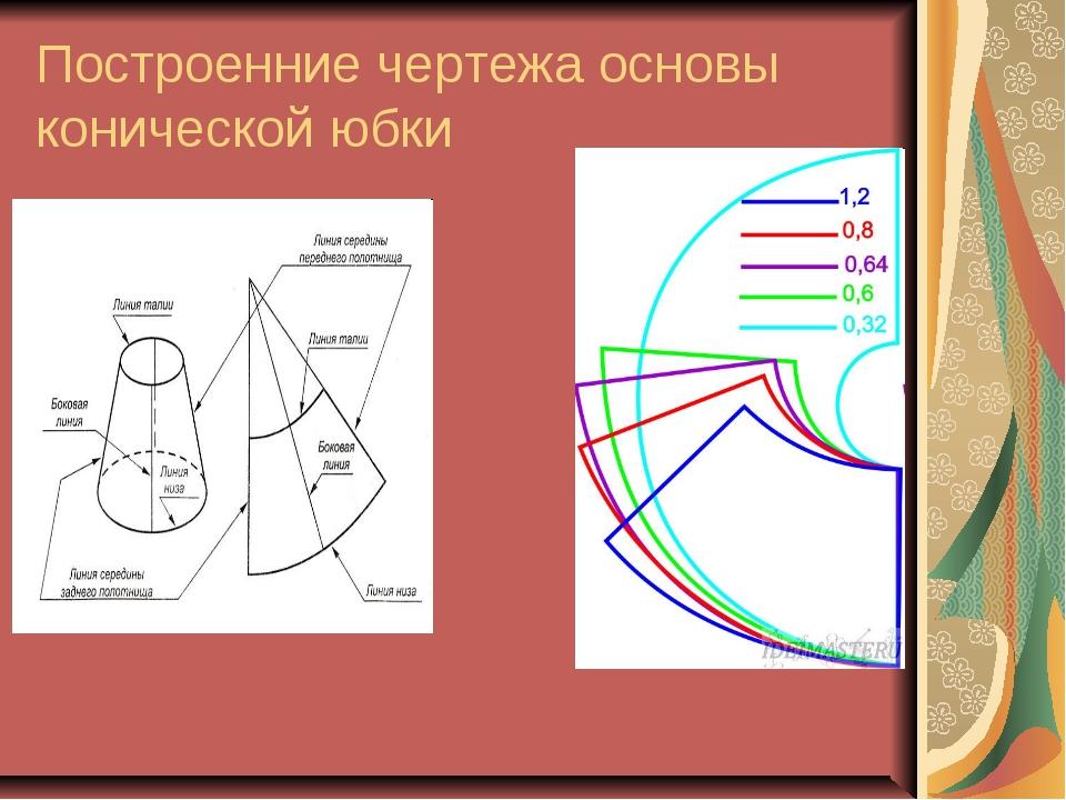 Построенние чертежа основы конической юбки