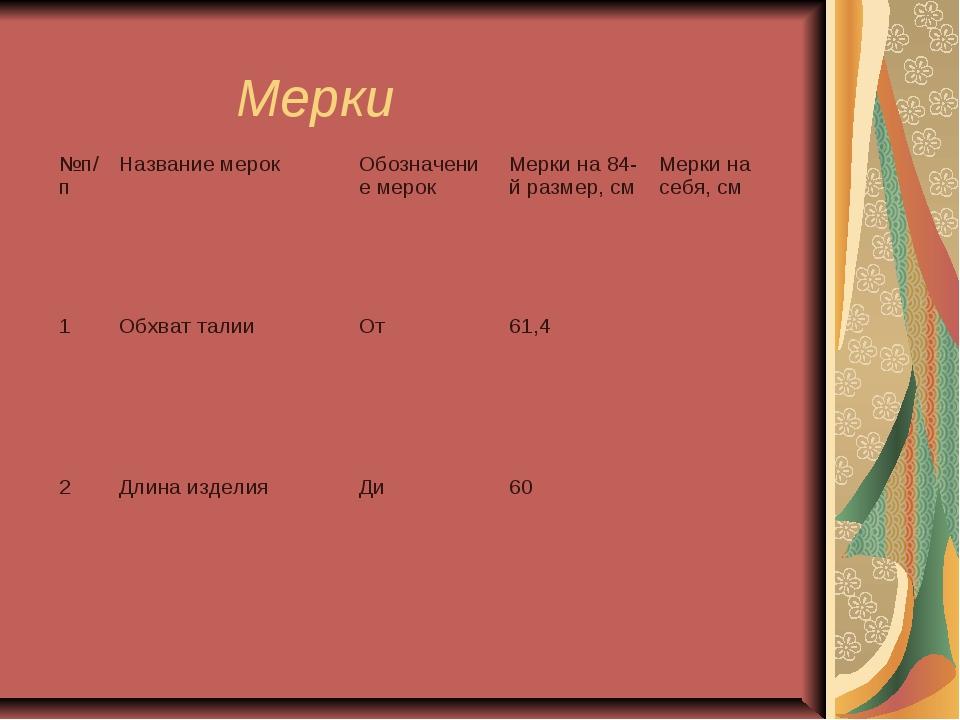 Мерки №п/пНазвание мерокОбозначение мерокМерки на 84-й размер, смМерки н...