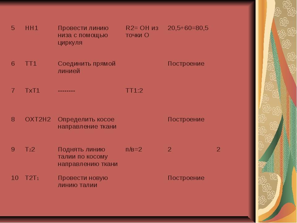 5НН1Провести линию низа с помощью циркуляR2= ОН из точки О20,5+60=80,5 6...