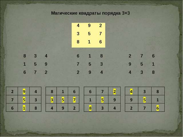 Магические квадраты порядка 3×3 492 357 816 834 159 672 618 75...