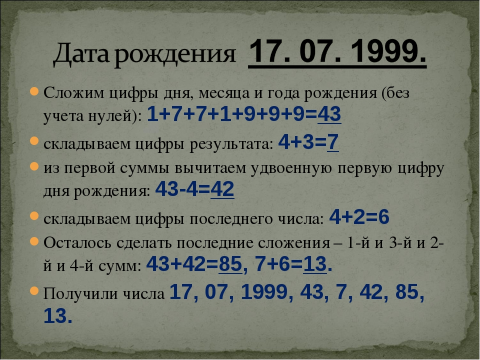 Сложим цифры дня, месяца и года рождения (без учета нулей): 1+7+7+1+9+9+9=43...