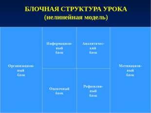БЛОЧНАЯ СТРУКТУРА УРОКА (нелинейная модель) Организацион- ный блок Мотивацион